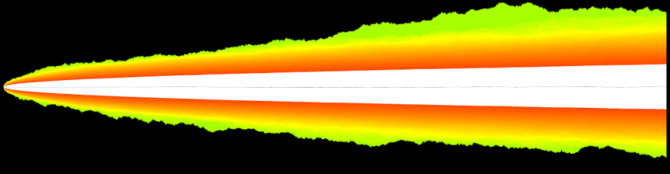 Bernoulli walk probability density map colors 2